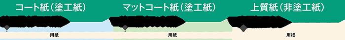 用紙選び10